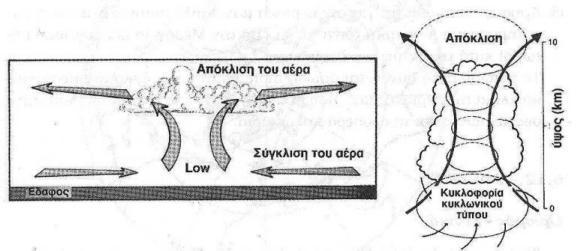 KykloforiaXamilouVarom.jpg