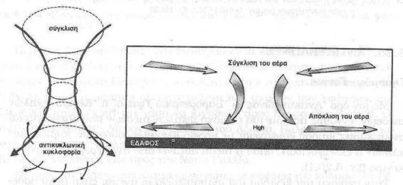KykloforiaYpsilouVarom.jpg