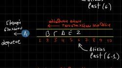 Protected: Δομή Δεδομένων – Ουράς με πίνακα & ένα δείκτη