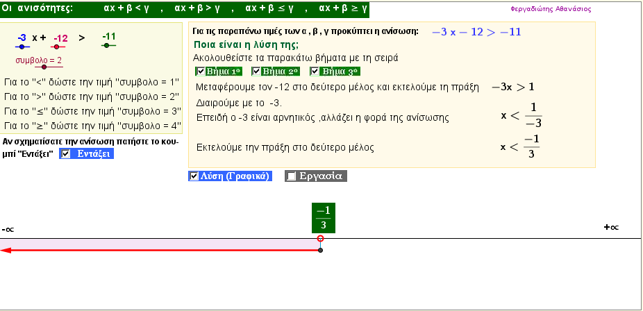 Η ανίσωση αx + β > 0