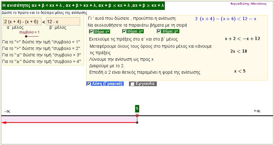 Η ανίσωση αx + β >  κx + λ