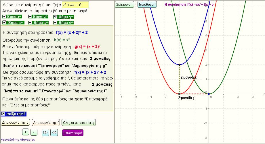 Οριζόντια και κατακόρυφη μετατόπιση του γραφήματος f(x) = αx^2 + βv + γ