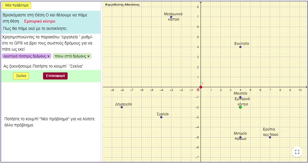 Μέρος Α - Κεφάλαιο 2 - Παράγραφος 3.2 - Δραστηριότητα 1