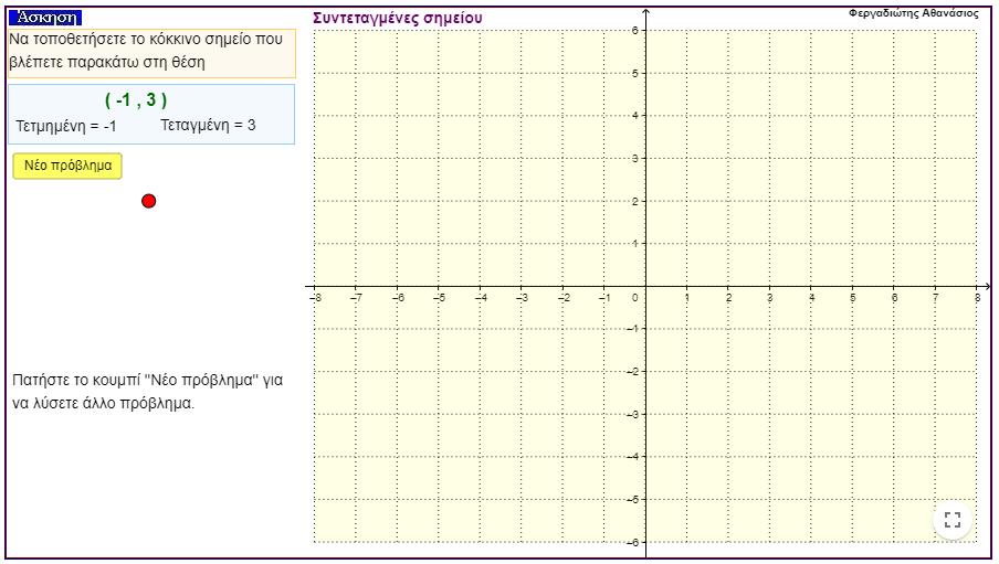 Μέρος Α - Κεφάλαιο 2 - Παράγραφος 3.2 - Άσκηση1 - Συντεταγμένες σημείου