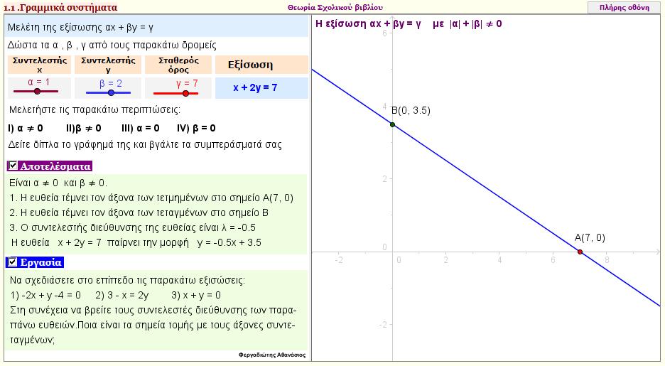 H γραμμική εξίσωση