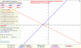 Σύστημα 2x2 γραμμικών εξισώσεων-Μέθοδος των οριζουσών