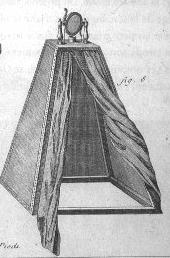 camera obscura του Johannes Kepler, 1620