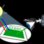 Το φως και η αντίληψη του χρώματος