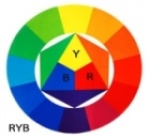 Ryb-color