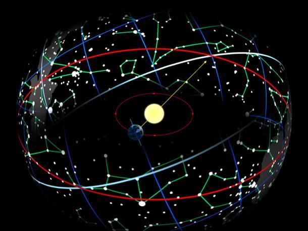 Immagine:Ecliptic path.jpg