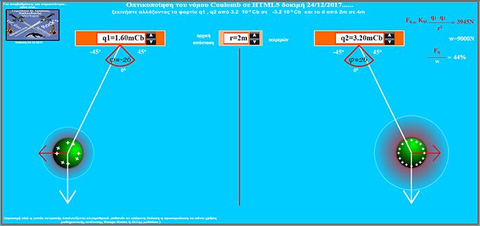 Προσομοίωση νόμου Coulomb σε HTML5