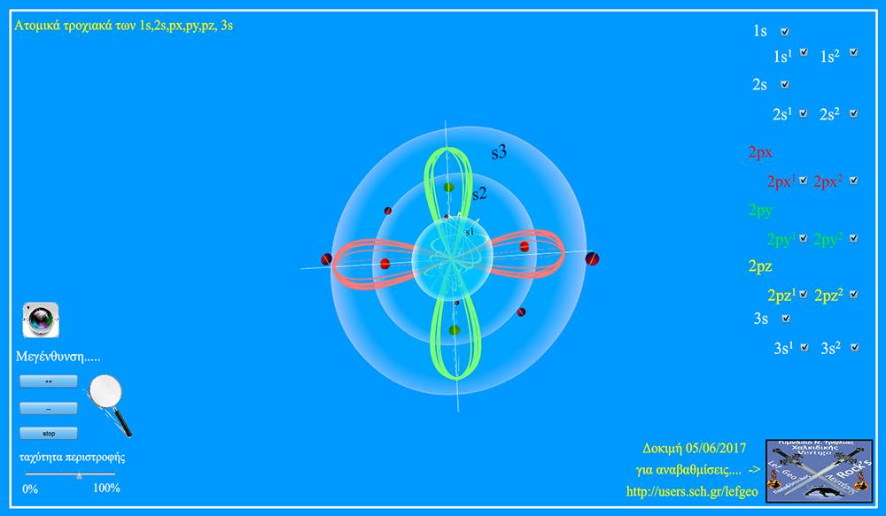 Προσομοίωση flash για ατομικά τροχιακά 1s,2s,2px,2py,2pz,3s