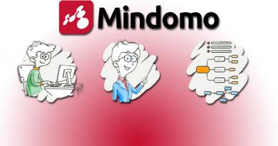 Συνεργατική χαρτογράφηση ιδεών με το Mindomo