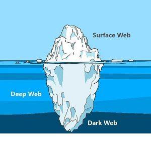 Deep Web και Dark Web: τι ακριβώς είναι;