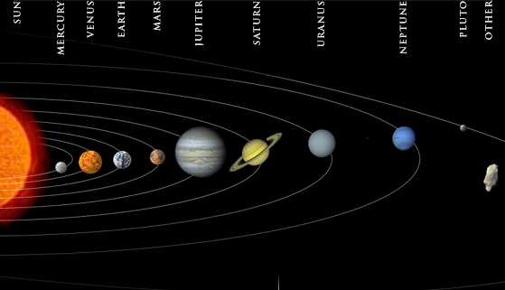 Do you want to learn more about the planets of our Solar ...